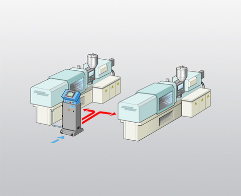 Simultaneous use of the FCC 5 with 2 injection-moulding machines