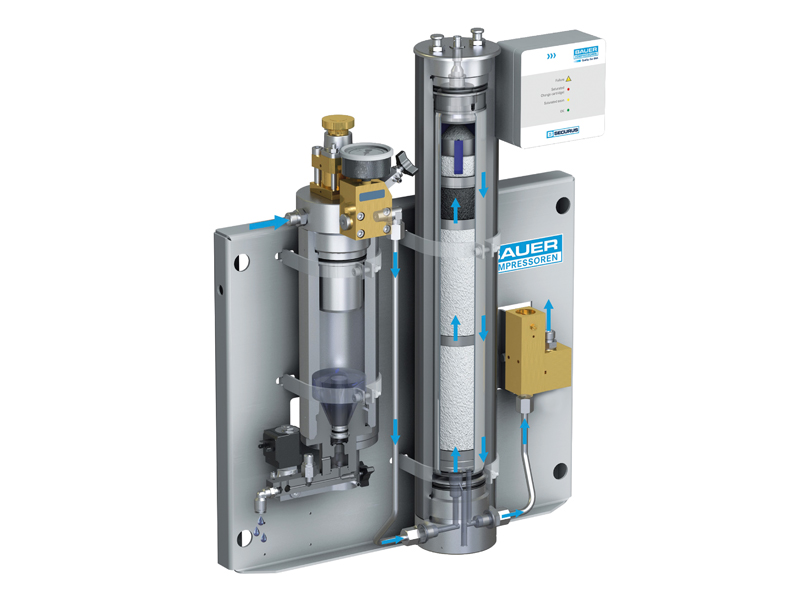 External BAUER purification systems for wall mounting